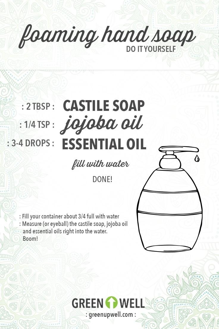 Foaming-Hand-Soap