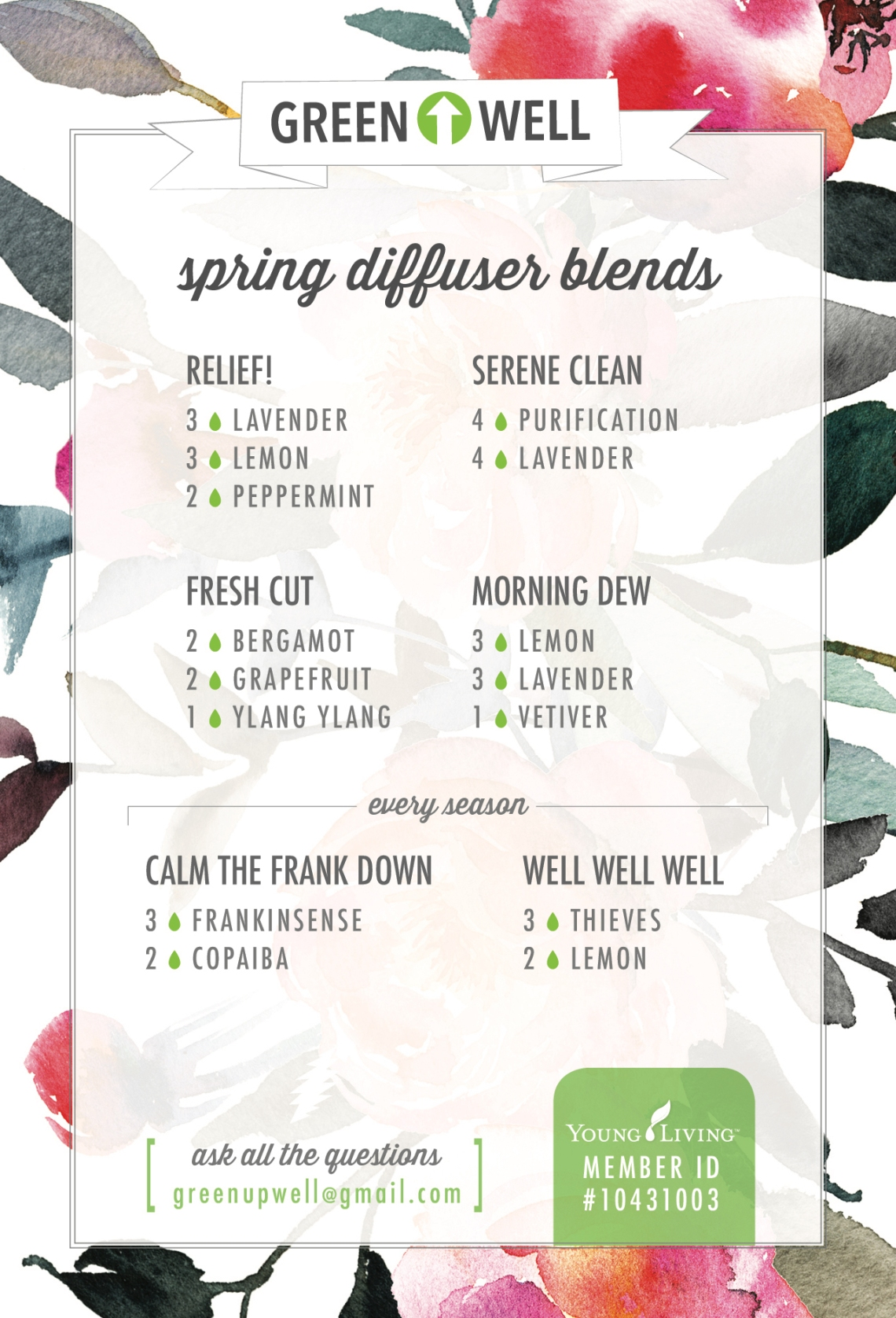 GREEN UP WELL_Spring Diffuser Blends